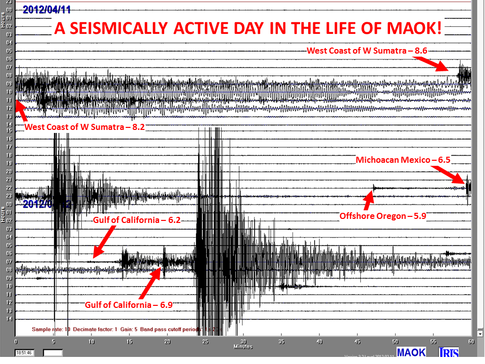 MAOK Seismograph, April 11, 2012